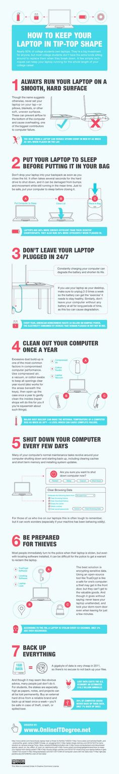 Helpful tips to keep your laptop in tip-top shape.