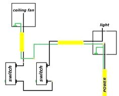 238 Best Ey Wiring Diagram images | Diagram, Electrical ...  Sd Whole House Fan Switch Wiring Diagram on