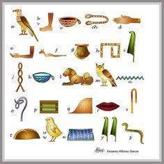Egyptian Alphabet, Egypt Art, Education Logo, Escape Room, Ancient Egypt, Cross Stitch, Comics, Amon, Cruise