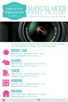 Free Download: Manual Mode Cheat Sheet | Pretty Presets for Lightroom