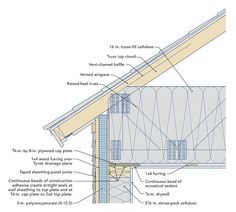 "In this ""Energy-Smart Details"" article, designer Andrew Webster shares his firm's details for air-sealing a conventionally framed house with 2x6 walls and a truss roof. The air barrier is the exterior face of the wall sheathing, which is durable, inspectable, and out of the way of the electricians and plumbers. Next is the wall-to-roof intersection. Webster's firm uses a plywood cap plate attached to the exterior walls as a bridge to the interior air barrier at the ceiling (i.e., the…"
