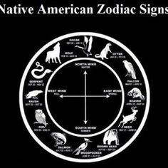 Native American Animal Symbols Of The Zodiac : In5D Esoteric, Metaphysical, and Spiritual Database