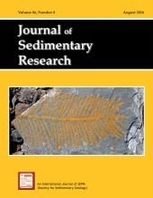 #geoubcsic Sulfate–Borate Association (Glauberite–Probertite) In the Emet Basin: Implications For Evaporite Sedimentology (Middle Miocene, Turkey). Orti, F; Rosell, L; Garcia-Veigas, J; Helvaci, C. JOURNAL OF SEDIMENTARY RESEARCH, v.86(5):448-475 [2016]. Probertite and glauberite are the main rock-forming minerals in the lacustrine Doğanlar succession of the Emet basin. The present paper seeks to characterize and interpret the facies and depositional settings of this mineral...