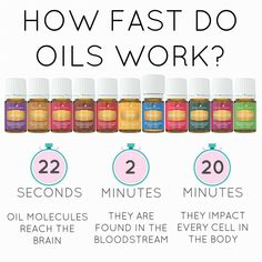 How long does it take for essential oils to start working?