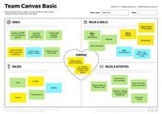 cyberlabe:Le Team Canvas le business model Canvas pour une...