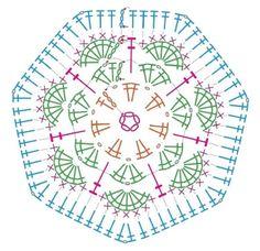 Crochet African flower heptagon seven sides chart / diagram Crochet Blocks, Granny Square Crochet Pattern, Crochet Diagram, Crochet Chart, Crochet Squares, Crochet Motif, Diy Crochet, Granny Squares, Crochet African Flowers