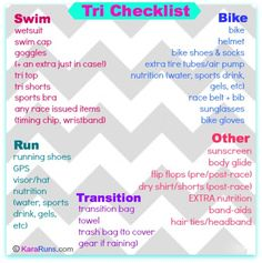 My Triathlon Checklist!   Triathlon raceday checklist