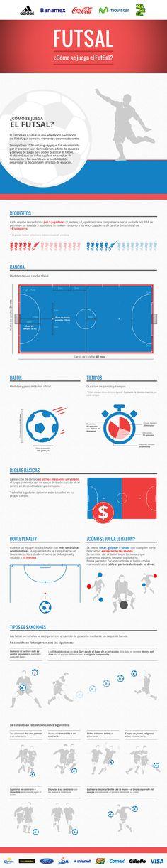 Infografía de FutSal