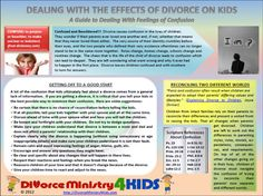Dealing with Confusion in children of divorce.