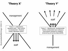 #OD NUDGE THEORY, an immensely powerful methodology for understanding how and why people think the way that they do, and make the decisions they make, and also for shifting people's thinking and decisions, and thereby the behaviours/behaviors of groups, potentially on a very large scale.