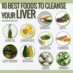 10 foods to cleanse your liver