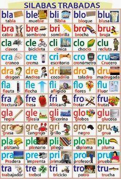 Using the News Media to Learn Spanish Better Dual Language Classroom, Bilingual Classroom, Bilingual Education, Spanish Classroom, Spanish Vocabulary, Spanish Language Learning, Teaching Spanish, Spanish Activities, Learning Activities