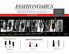 Fashion | The InfoGraphics