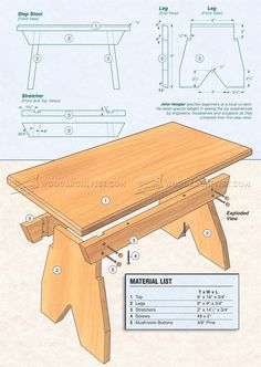Foot Stool Plans - Furniture Plans