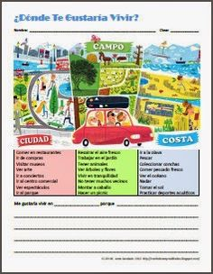 ¿Ciudad, Campo o Costa? Free speaking and writing activity by Anne Karakash at Confesiones y Realidades