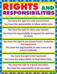 Rights & Responsibilities -- we like this division between what you get to…