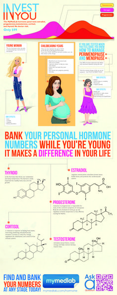 The key to physical and emotional health is to prepare you to accept the inevitable changes. For women it begins with hormones, the chemicals your body releases in response to physiological changes. They are the messengers that carry information between cells and are the catalysts for growth, puberty, reproduction, mood changes, and many more bodily functions. To know your baseline hormone number means personalized treatment as you age, as Dr. Deleys Brandman mentioned. The following will…