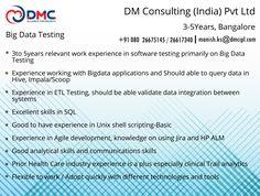 Software Testing, Job Posting, Big Data, Wedding Ring, Statistics
