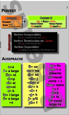 german personal pronouns chart german german grammar german chart. Black Bedroom Furniture Sets. Home Design Ideas