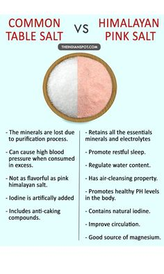 TABLE SALT VS HIMALAYAN PINK SALT – Which is Better and Why