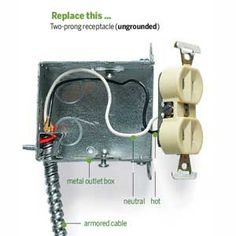 How to test and properly replace a two-prong outlet with a grounded outlet.  (This Old House)