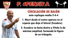 Análisis Táctico Sevilla FC de Sampaoli. Circulación de balón con Nasri como eje ante repliegue medio 2-4-4 del Atl. Madrid