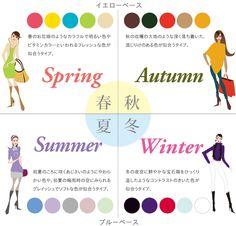 Bottom left for me Deep Winter Colors, Summer Colors, Color Type, Eye Color, Colour Pallete, Color Schemes, Fashion Infographic, Skin Undertones, Estilo Hippy
