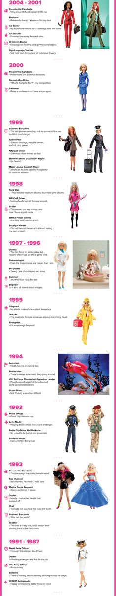 What A Barbie Doll's Resume Looks Like After 55 Years - How Barbie taught us all that you can be anything you want to be!