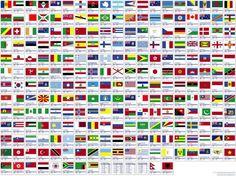 Todo lo que no sabemos: Banderas Americanas Todo lo que no sabemos.                                                                                                                                                      Más