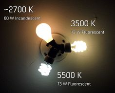 when you choose the lights for your house...remember how important is the color temperature