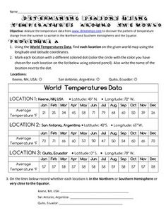 Graph World Temperatures to Understand Seasons and Earth's Tilt