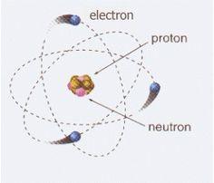 Los electrones son uno de los componentes del átomo