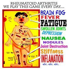 Rheumatoid Arthritis - the daily operation