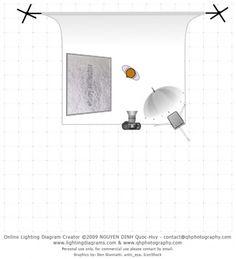 Portrait photo and lighting setup with Strobe, Shoot Thru Umbrella and Reflector by Tomasz Faliszek (1/200 sec., f/2.8, ISO: 250)