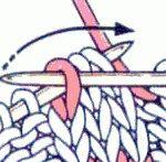 Značky v ruských popisech | KLUB RUČNÍHO PLETENÍ -víc než vzory a návody pro vaše šikovné jehlice Knitting Stitches, Knitting Patterns, Helpful Hints, Blanket, Knits, People, Tutorials, Dots, Knit Patterns