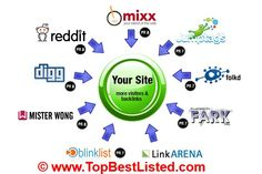 How to Get Quality Backlinks with The Moving Man Method You already know that the only way to move your site to the top of Google is to build  ... https://www.fiverr.com/rank360/create-high-pr-10-web-2-0-sites-with-email-verifications