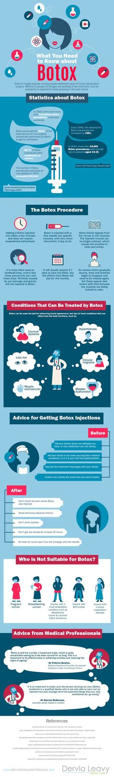 What You Need To Know About Botox (Infographic)