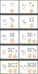 Affichage des nombres de 1 à 10 pour classe de maternelle http://iticus.free.fr/?p=435                                                                                                                                                                                 Plus