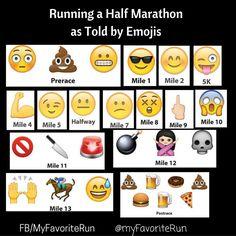 Running a Half Marathon as Told by Emojis
