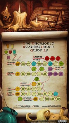 Discworld Reading Order Guides - A suggested reading order for the Discworld books of Terry Pratchett Discworld Books, Discworld Characters, Books To Read, My Books, Terry Pratchett Discworld, Terry Pratchett Book List, Love Book, Book Lists, Reading Lists