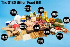 The cost of food waste: sobering and needless. Message: plan your weekly menus and your weekly shops.