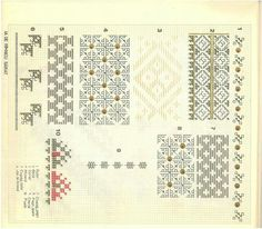 Pattern Books, Periodic Table, Embroidery, Sewing, Peasant Blouse, Points, Romania, Abs, Coral