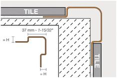 Schluter-ECK-E Tile Wall Edge Protection Profiles. This edging profile for outside corners of tiled walls offers excellent edge protection against mechanical stresses. 1.5m - 3m (4ft11- 10ft) Length; 6 mm-11 mm (1/4in-7/16in) Heights are available. Available in Stainless Steel.