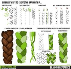 Braiding Tutorial Reference by ConceptCookie on deviantART