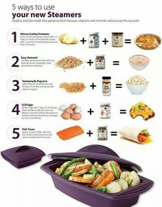 Steamer Meal Recipe Ideas with Epicure                              …                                                                                                                                                                                 More