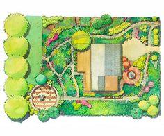 Landscape Plan for Birds and Butterflies