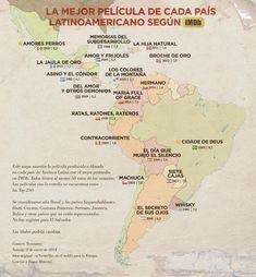La mejor película de cada país latinoamericano según IMDb (Best film of each latin american country according to IMDb) [1000x1079] - Imgur
