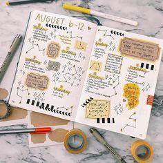 last weeks spread 📝💫 Bullet Journal Planner, Bullet Journal Notes, Bullet Journal Aesthetic, Bullet Journal Spread, Bullet Journal Layout, My Journal, Kalender Design, Scrapbook Journal, Journal Inspiration