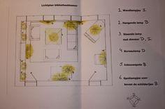 eenvoudig lichtplan (opdracht 9)