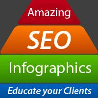 10 Amazing #SEO Infographics to Educate your Staff and Clients. Visit http://webrunnermedia.com to see how we can manage your #SEO efforts today.